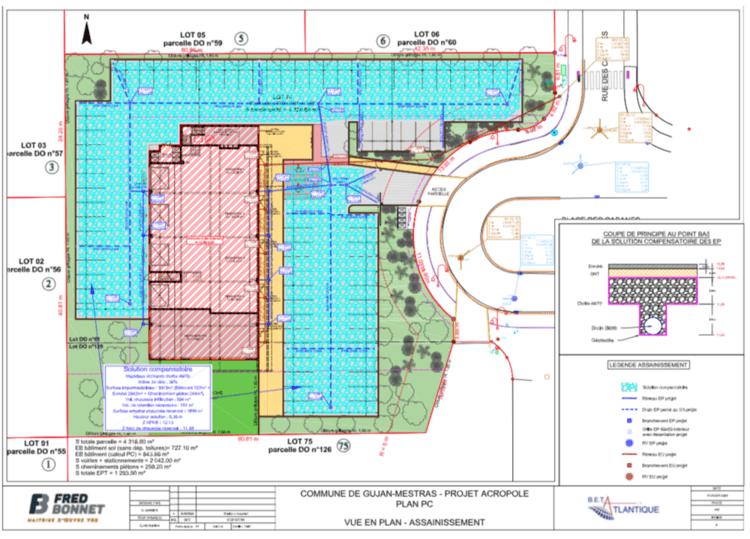 Bâtiment commercial / Zone Actipole – Gujan Mestras